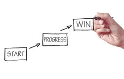 Steps to success. Flow chart diagram leading upwards to success Stock Photo