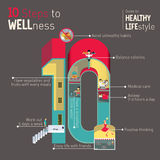 10 Steps to Wellness. Guide to Healthy Lifestyle. Infographics with small detailed miniatures Royalty Free Stock Photo