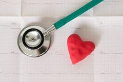 Stethoscoop en medisch elektrocardiogram en hart Royalty-vrije Stock Foto's