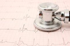 Stethoscope. Modern stethoscope and one electrocardiogram Stock Photo