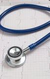 Stethoscope Blue Royalty Free Stock Photo