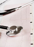 Stethoscope on the cardiogram Royalty Free Stock Images