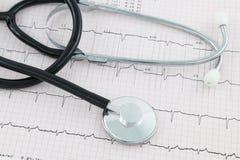 Stethoscope on Cardiogram Stock Photography