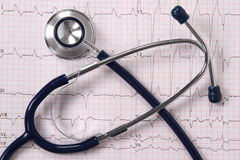 Stethoscope on the cardiogram Royalty Free Stock Photo