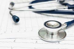 Stethoscope on the cardiogram Stock Image