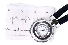 Stethoscope cardiogram Stock Images