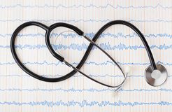 Stethoscope on ecg Royalty Free Stock Image