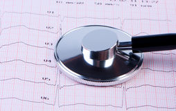 Stethoscope on the ECG Royalty Free Stock Photos