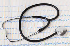 Stethoscope on ecg Stock Photography