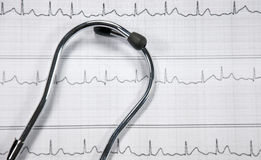 Stethoscope and ECG Royalty Free Stock Image