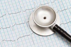Stethoscope and ECG chart Royalty Free Stock Images