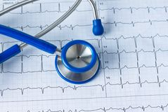 Stethoscope and ECG curve Royalty Free Stock Photography