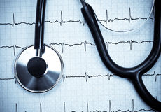 Stethoscope on EKG Stock Images