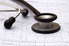 Stethoscope and EKG Stock Image