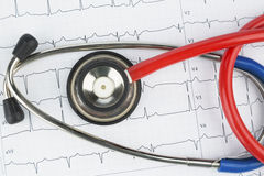 Stethoscope and electrocardiogram Royalty Free Stock Photo