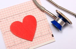 Stethoscope, Electrocardiogram graph report and heart shape Stock Image