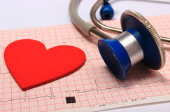 Stethoscope, Electrocardiogram graph report and heart shape Stock Photos
