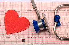 Stethoscope, Electrocardiogram graph report and heart shape Royalty Free Stock Photo