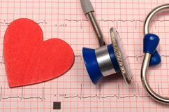 Stethoscope, Electrocardiogram graph report and heart shape Royalty Free Stock Photos