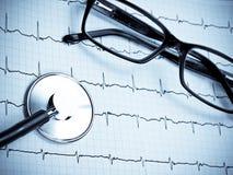 Stethoscope with glasses on EKG Royalty Free Stock Image