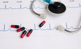 Stethoscope on the heartbeat Royalty Free Stock Photography