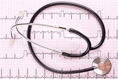 Stethoscope over cardiogram Royalty Free Stock Images