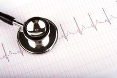 Stethoscope Over A Electrocardiogram royalty free stock photos