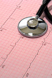 Stethoscope over Medical EKG Electrocardiogram Stock Photo