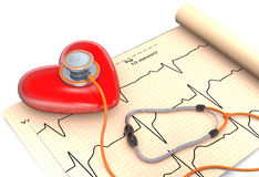 Stethoscope, paper, cardiogram and heart. Royalty Free Stock Photos