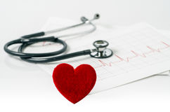 Stethoscope and red heart on  electrocardiogram. Royalty Free Stock Images