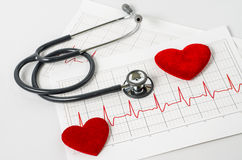 Stethoscope and two red heart on  electrocardiogram. Royalty Free Stock Photography