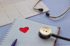 Stetoscopio, blocco note, penna, icona del cuore del cardiogramma Fotografie Stock