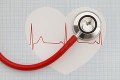 Impulso del cuore dello stetoscopio immagini stock libere da diritti