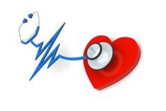 Stetoscopio del cuore di impulso Immagine Stock Libera da Diritti