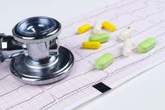 Stetoscopio medico che si trova sul grafico del cardiogramma con il mucchio delle pillole Prevenzione ed aiuto di protezione dell immagine stock libera da diritti