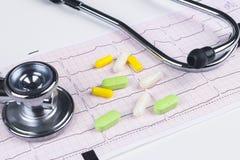 Stetoscopio medico che si trova sul grafico del cardiogramma con il mucchio del primo piano delle pillole Prevenzione ed aiuto di fotografia stock