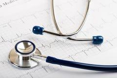 Stetoscopio sul cardiogramma Fotografia Stock