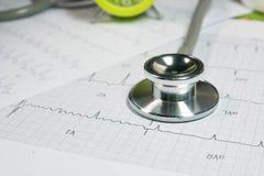 Stetoskop på elektrokardiogrammet Arkivfoton