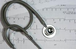 Stetoskop på elektrokardiogrammet Royaltyfri Bild