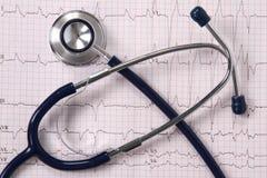 Stetoskop på kardiogrammet Royaltyfri Foto