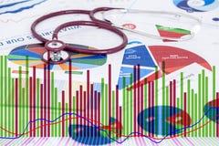 Stetoskop umieszcza na rocznych sprawozdaniach finansowych Zdjęcie Royalty Free