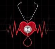 Stetoskopet på en röd hjärta framför Arkivbild