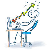 Stick figure at desk with computer and increasing sales Stock Images