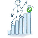 Stick figure going up the bar graph upwards. Stick figure going up the bar graph more upwards Royalty Free Stock Photography