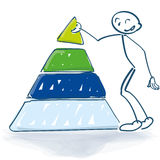 Stick figure with a pyramid of success. Stick figure with a pyramid of big success Royalty Free Stock Images