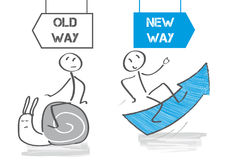 Stick figure with signpost old was and new way. Old habits versus new way  illustration Stock Photos