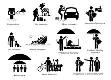 General Insurance Protection. Stick figures depicts general insurance for property loss, fire, motor, commercial, pet, marine, TV, employer liability stock illustration