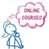 Stickwoman die Online Cursussen denken stock illustratie