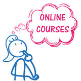 Stickwoman Thinking Online Courses Royalty Free Stock Photos