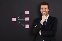 Sticky note diagram. Businessman standing close to sticky note diagram Royalty Free Stock Photography